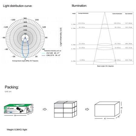 reachlight-led garden spotlight China supplier, 5W, IP67 waterproof, led landscape light